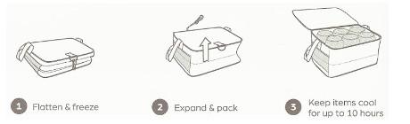 Campingk-hltasche-von-Pack-It-mit-Volumenbeschreibung