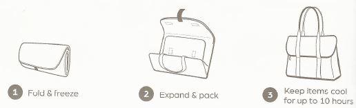 Anwendung-der-Picknicktasche571b733cdaf2b